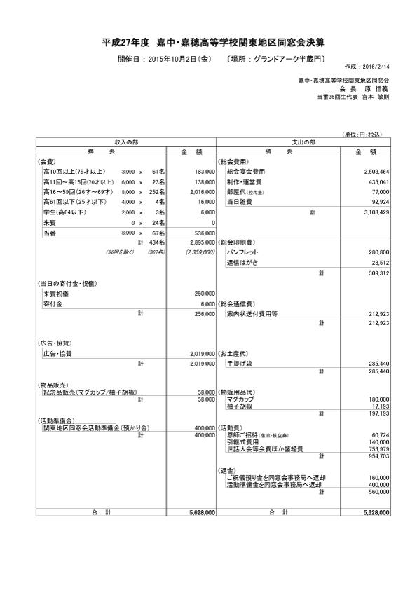 H27年 関東地区同窓会決算報告書
